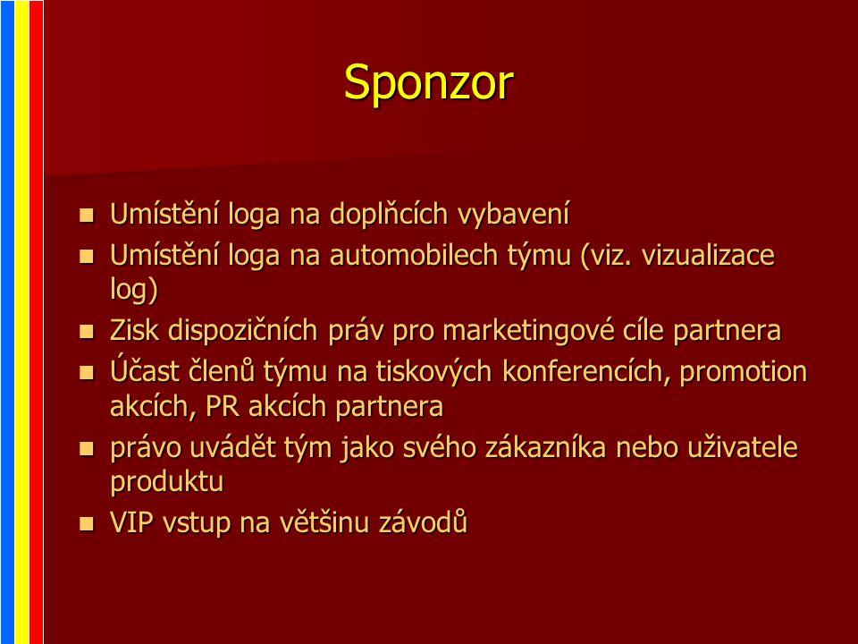 Sponzor Umístění loga na doplňcích vybavení