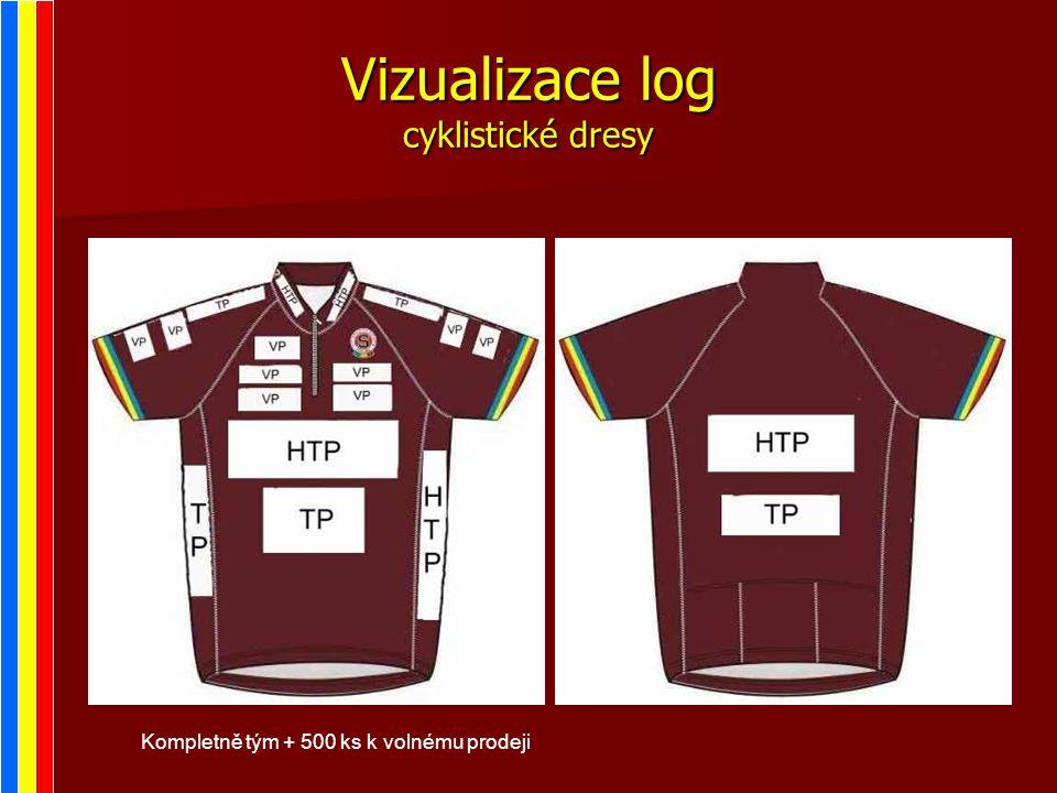 Vizualizace log cyklistické dresy