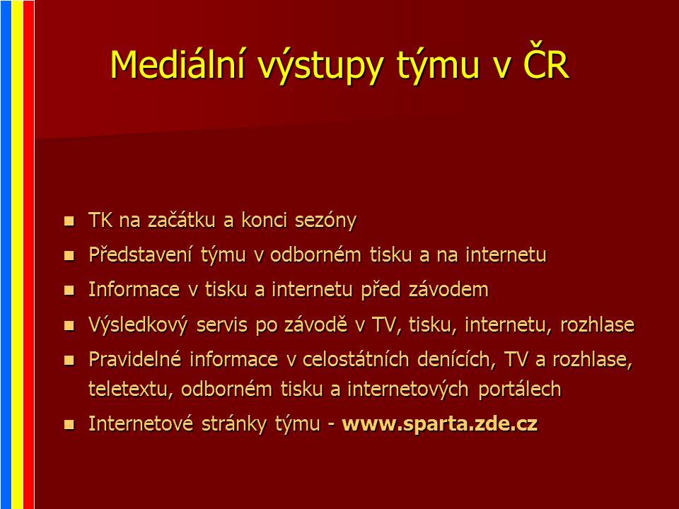Mediální výstupy týmu v ČR