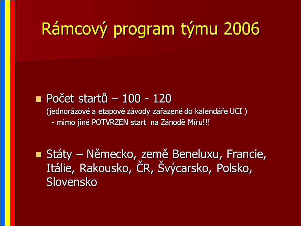 Rámcový program týmu 2006 Počet startů – 100 - 120