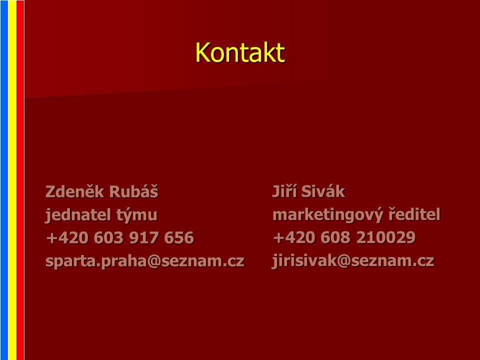 Kontakt Zdeněk Rubáš jednatel týmu +420 603 917 656