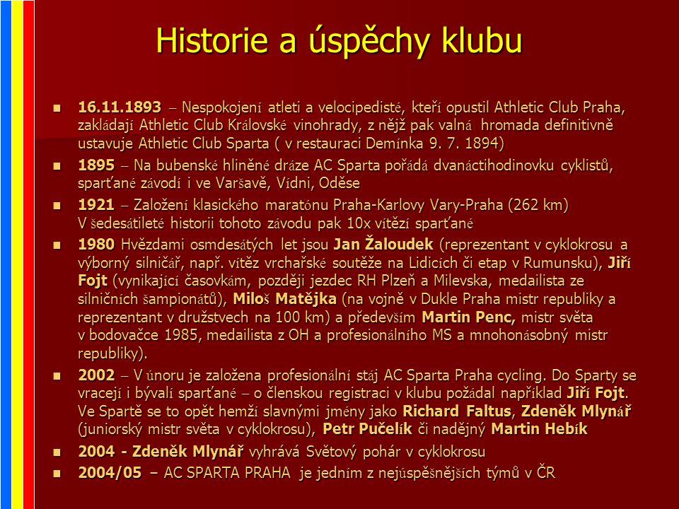 Historie a úspěchy klubu