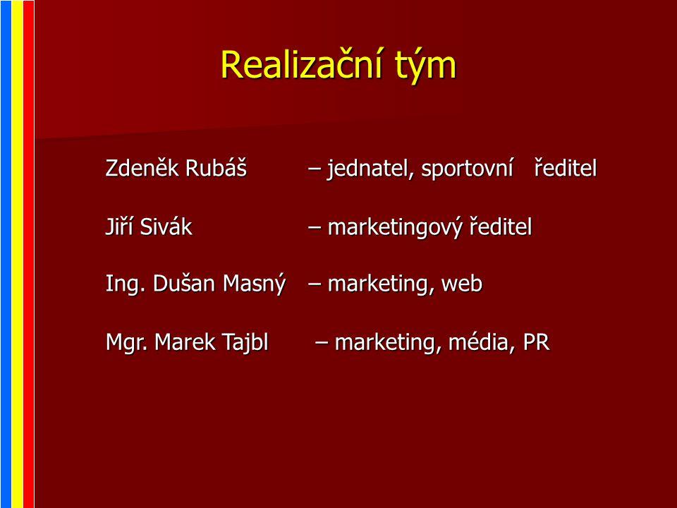 Realizační tým Zdeněk Rubáš – jednatel, sportovní ředitel