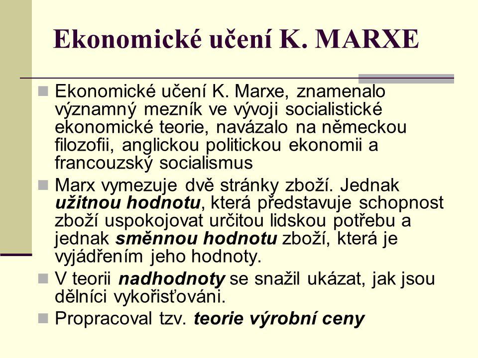 Ekonomické učení K. MARXE