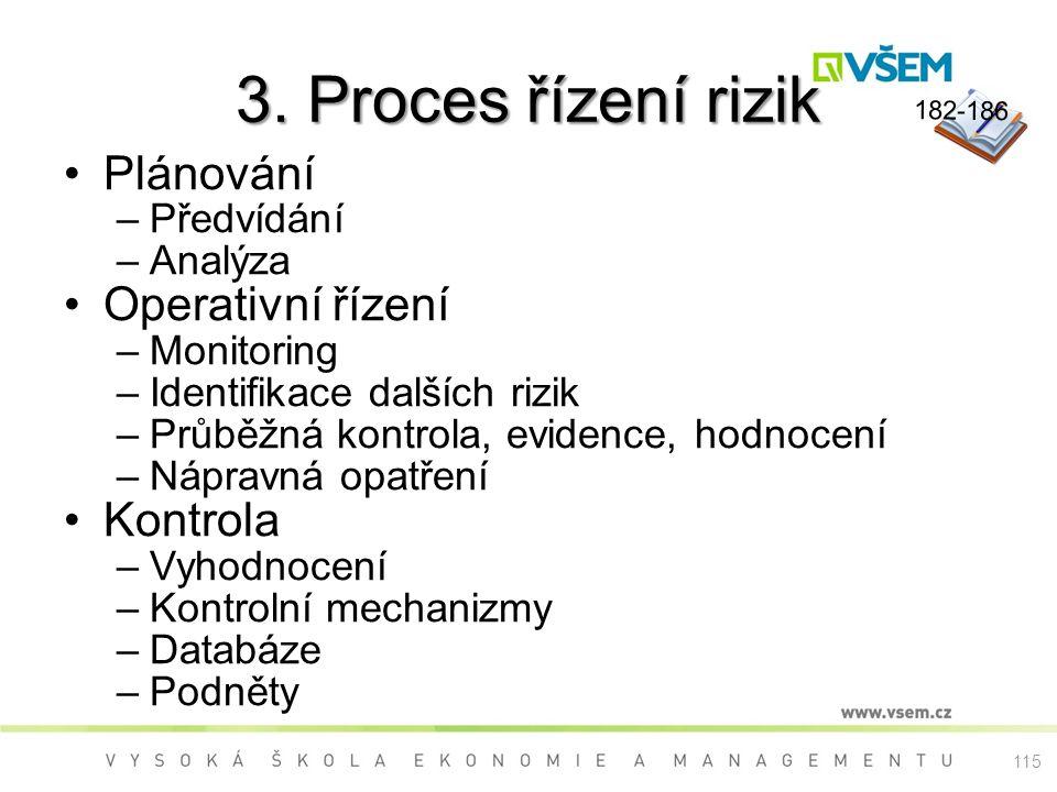 3. Proces řízení rizik Plánování Operativní řízení Kontrola Předvídání