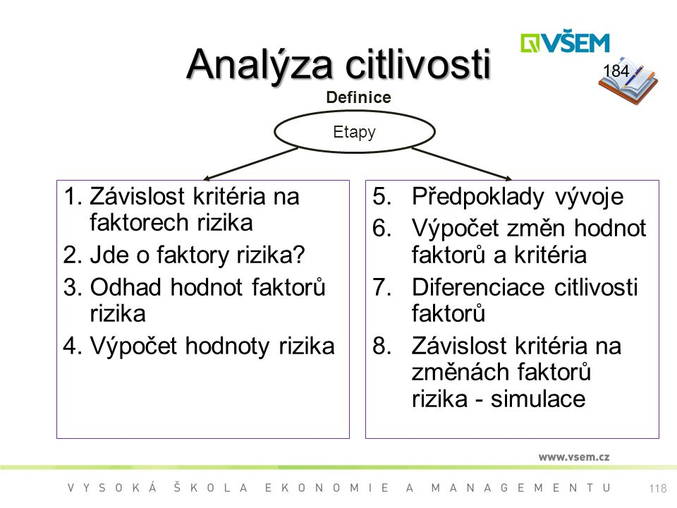 Analýza citlivosti Závislost kritéria na faktorech rizika