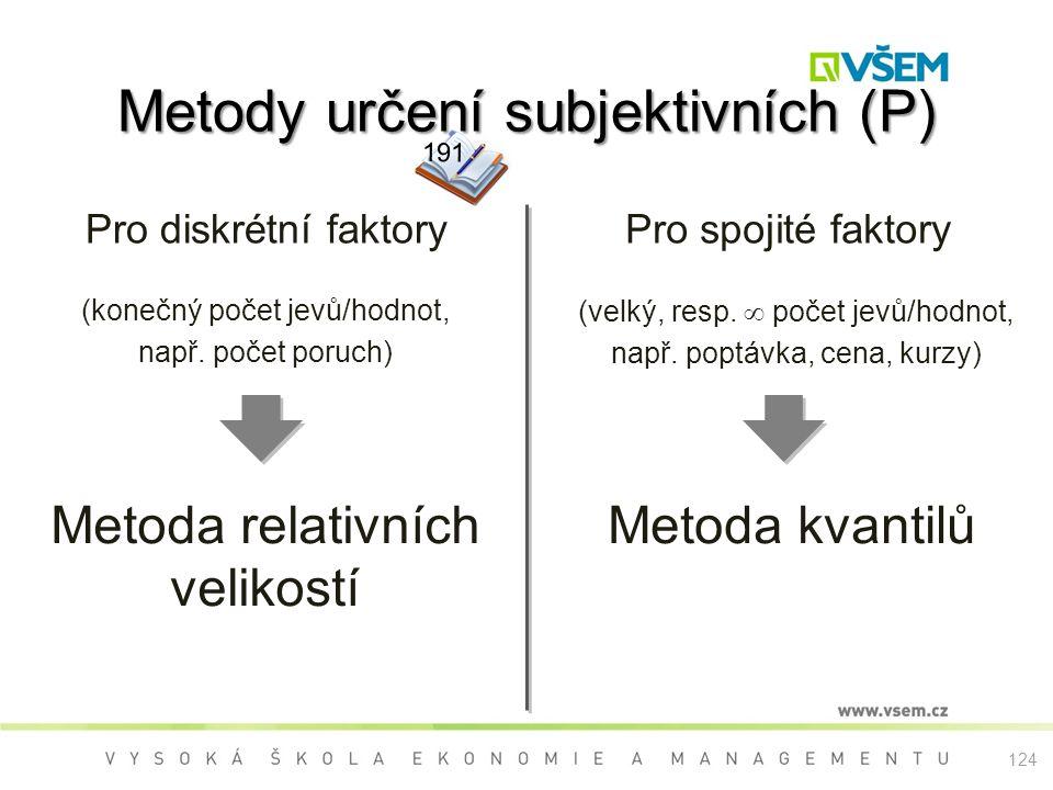 Metody určení subjektivních (P)