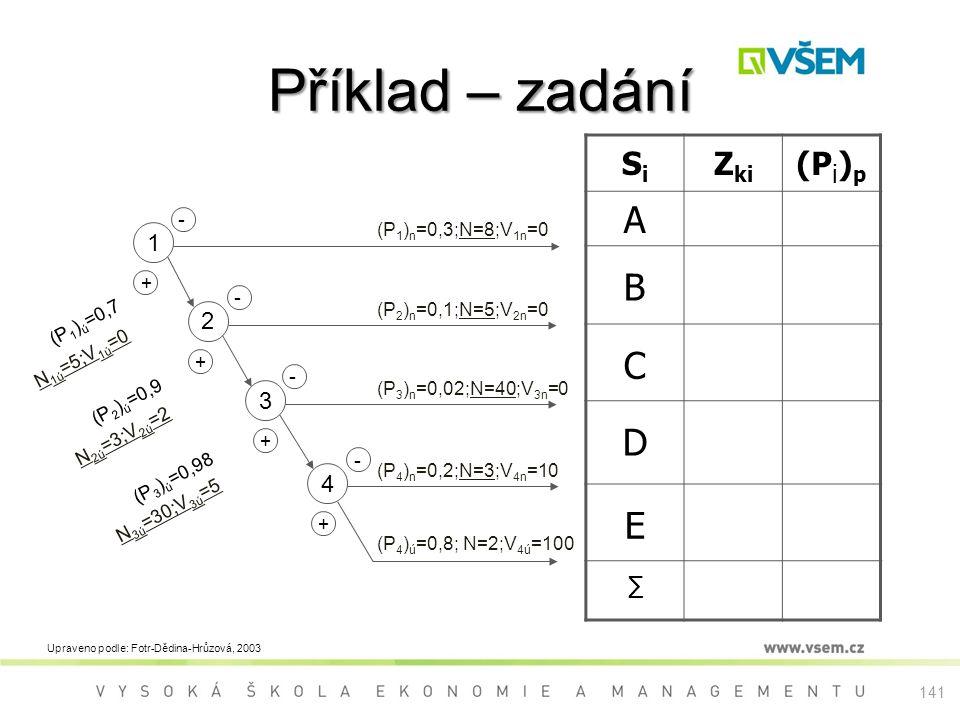 Příklad – zadání A B C D E Si Zki (Pi)p ∑ 1 2 3 4 - - - -