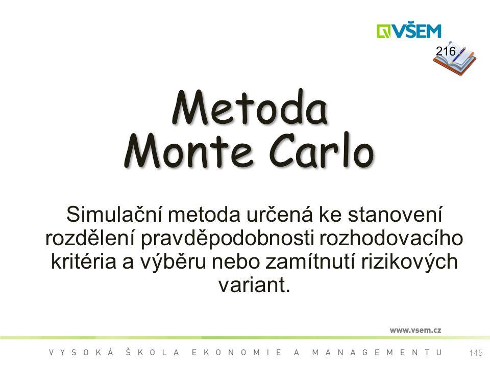 216 Metoda. Monte Carlo.