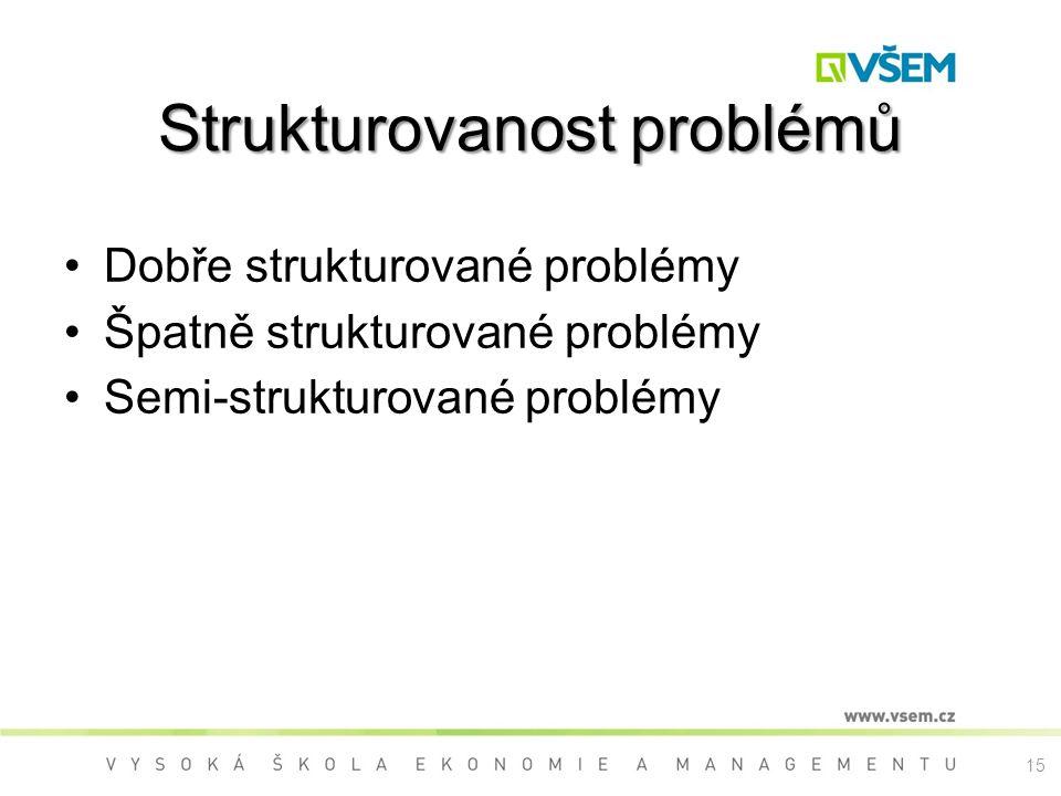 Strukturovanost problémů
