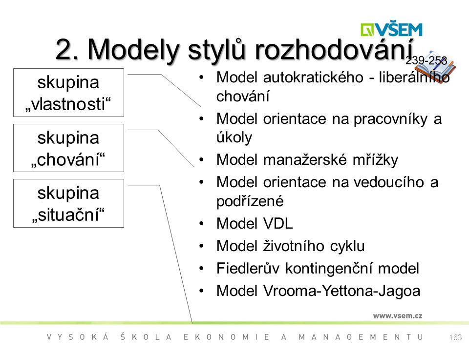 2. Modely stylů rozhodování