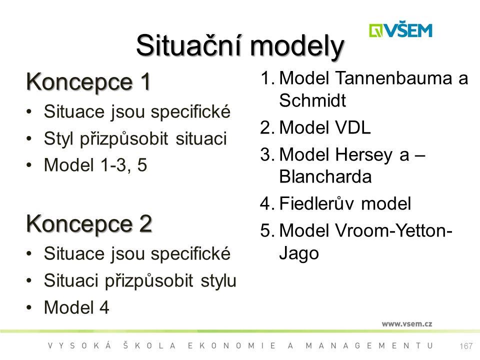 Situační modely Koncepce 1 Koncepce 2 Model Tannenbauma a Schmidt