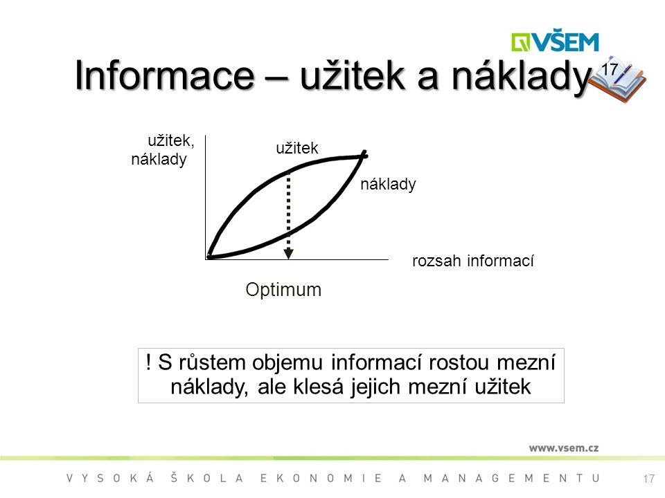 Informace – užitek a náklady