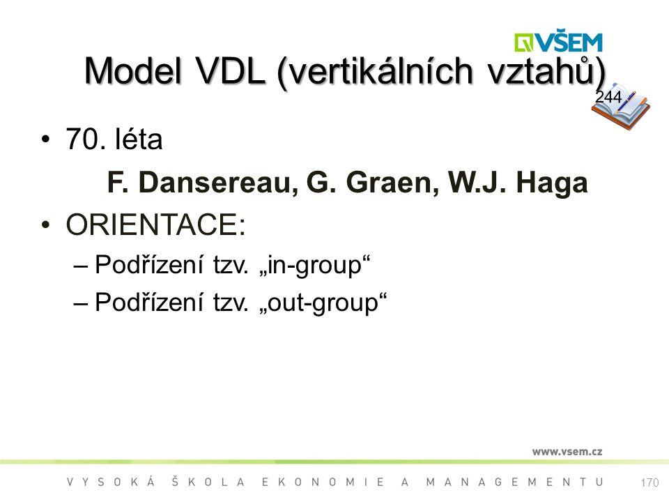 Model VDL (vertikálních vztahů)