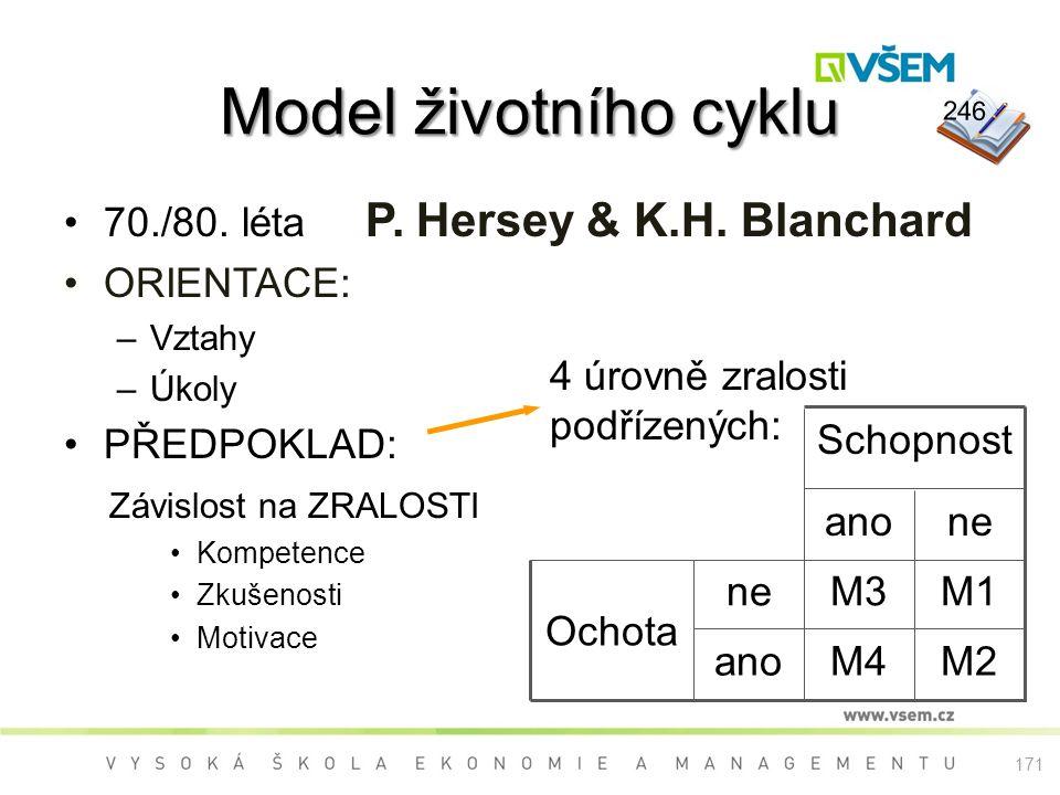 Model životního cyklu 70./80. léta P. Hersey & K.H. Blanchard