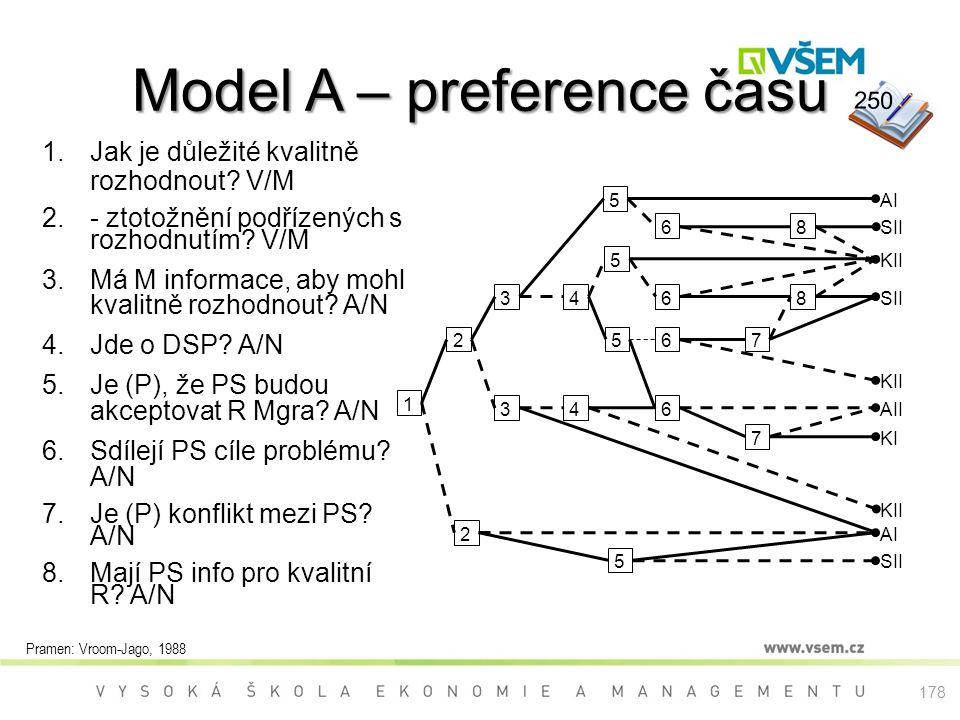 Model A – preference času