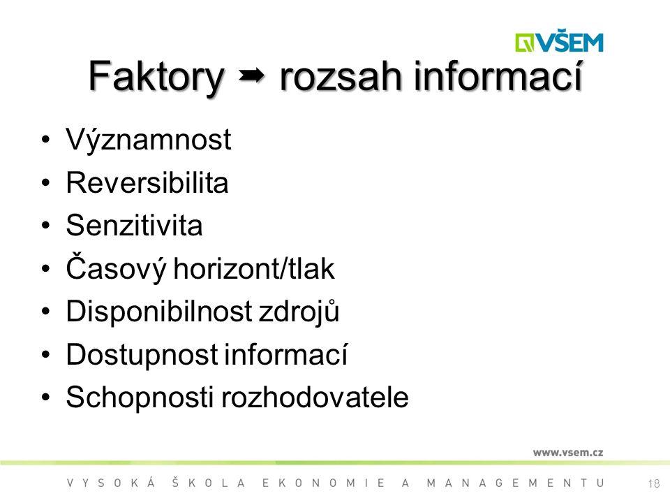 Faktory  rozsah informací