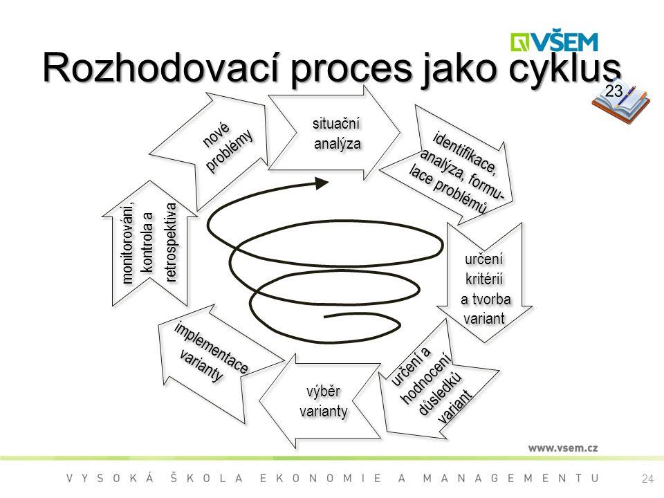 Rozhodovací proces jako cyklus