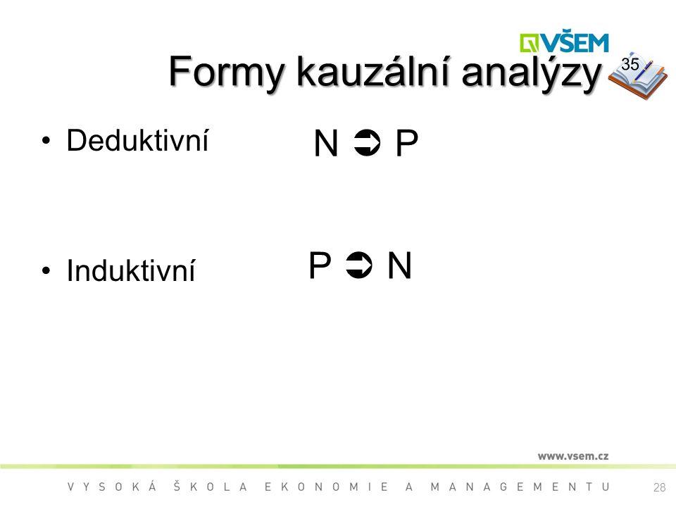 Formy kauzální analýzy