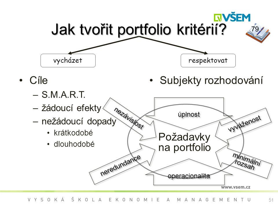 Jak tvořit portfolio kritérií