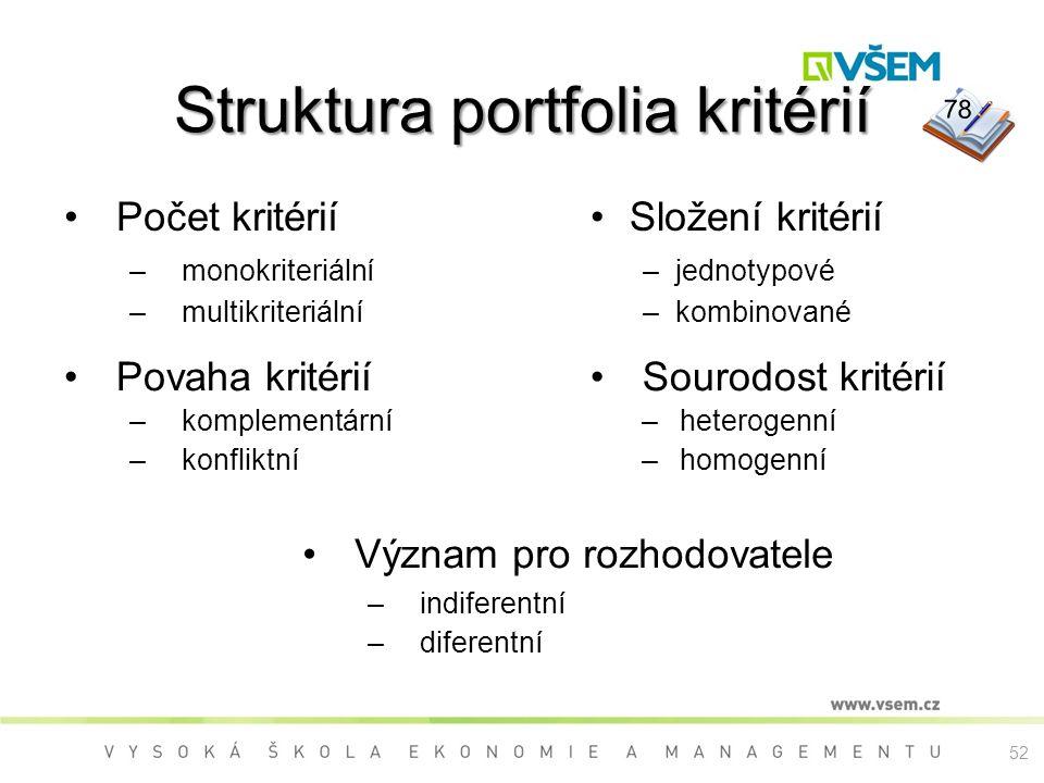 Struktura portfolia kritérií