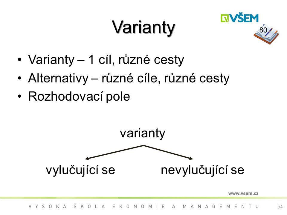 Varianty Varianty – 1 cíl, různé cesty