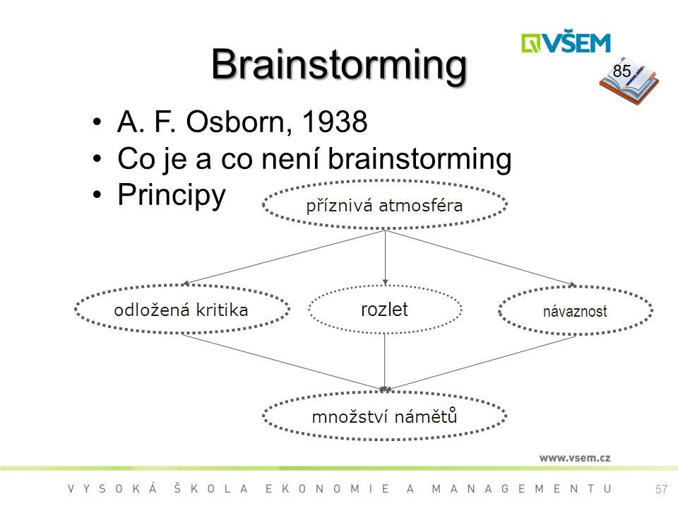 Brainstorming A. F. Osborn, 1938 Co je a co není brainstorming