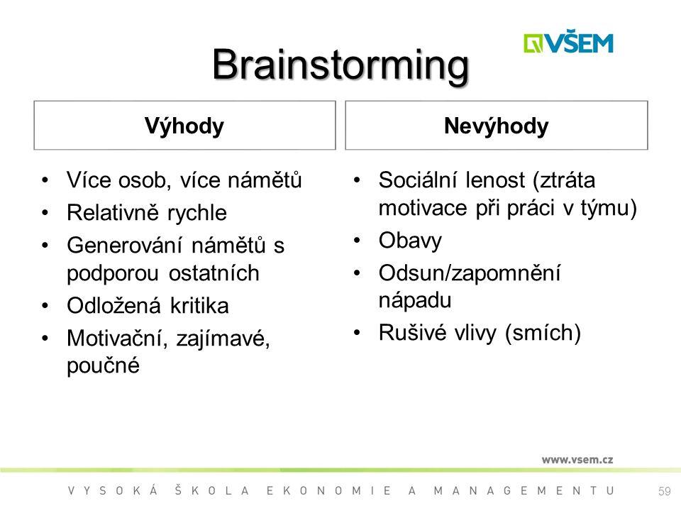 Brainstorming Výhody Nevýhody Více osob, více námětů Relativně rychle