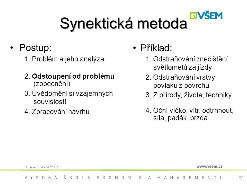 Synektická metoda Postup: Příklad: 1. Problém a jeho analýza