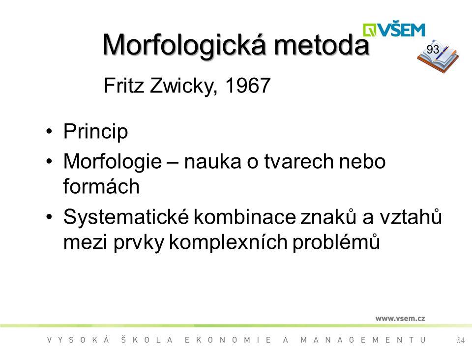 Morfologická metoda Fritz Zwicky, 1967 Princip