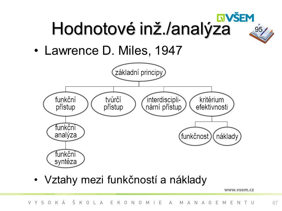 Hodnotové inž./analýza