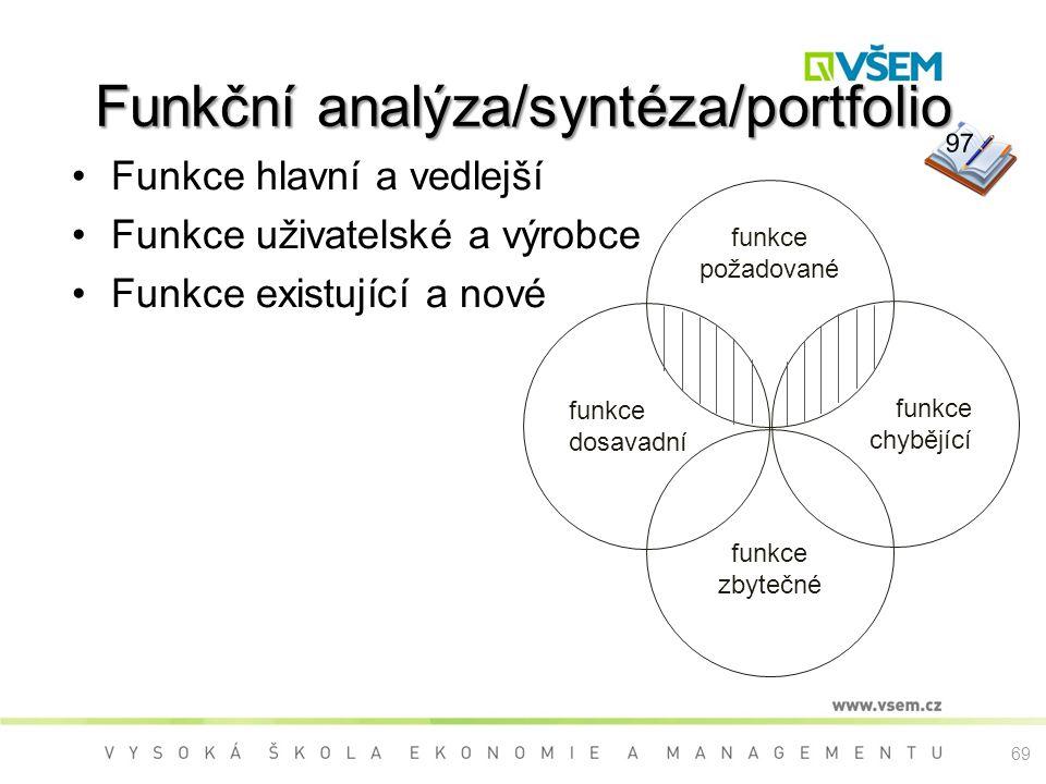 Funkční analýza/syntéza/portfolio