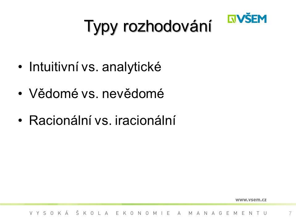 Typy rozhodování Intuitivní vs. analytické Vědomé vs. nevědomé