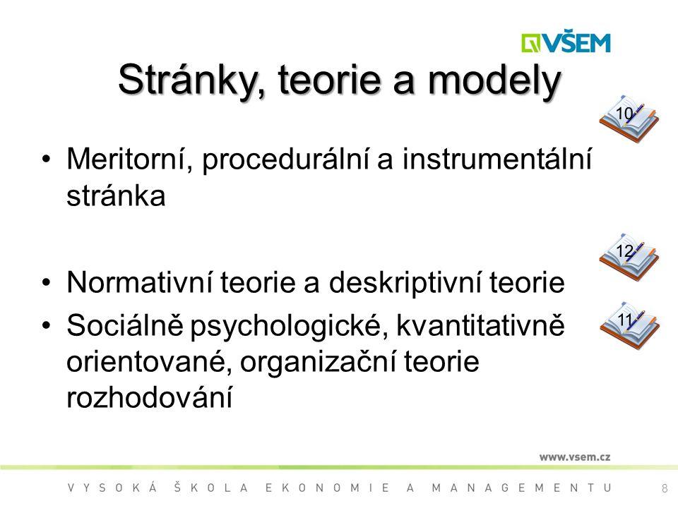 Stránky, teorie a modely
