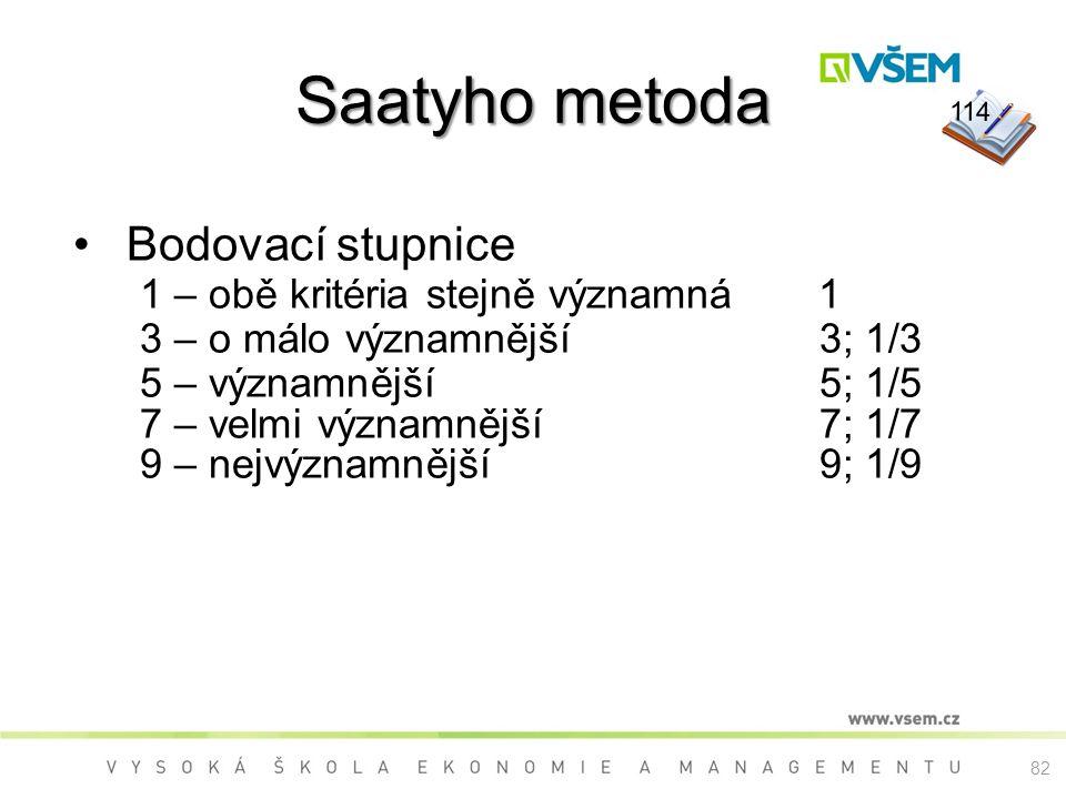 Saatyho metoda Bodovací stupnice 1 – obě kritéria stejně významná 1