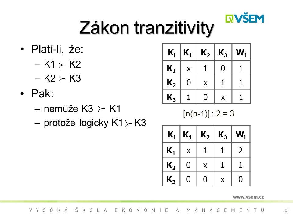 Zákon tranzitivity Platí-li, že: Pak: K1 K2 K2 K3 nemůže K3 K1