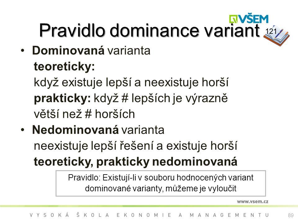 Pravidlo dominance variant