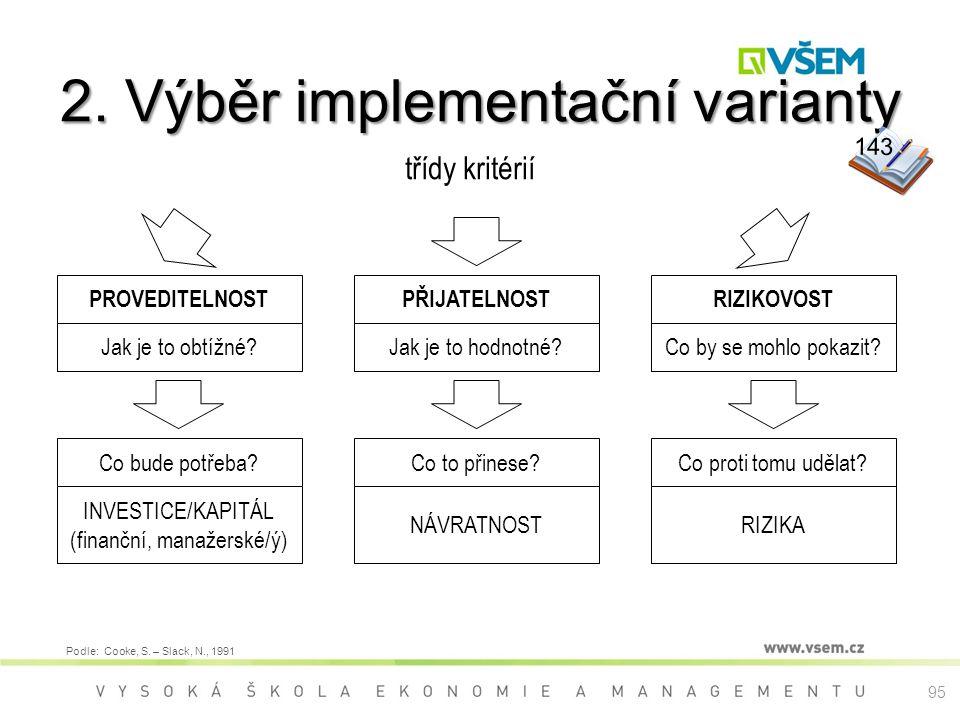 2. Výběr implementační varianty