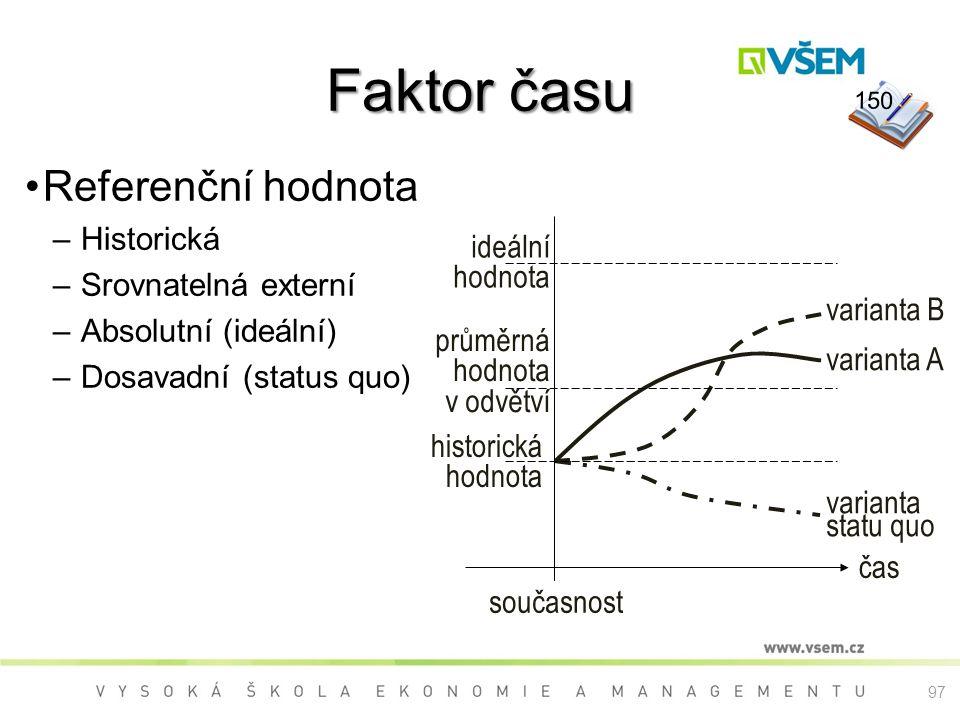 Faktor času Referenční hodnota Historická Srovnatelná externí