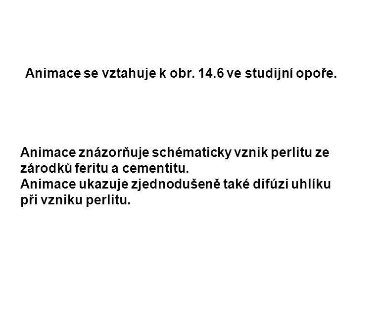 Animace se vztahuje k obr. 14.6 ve studijní opoře.
