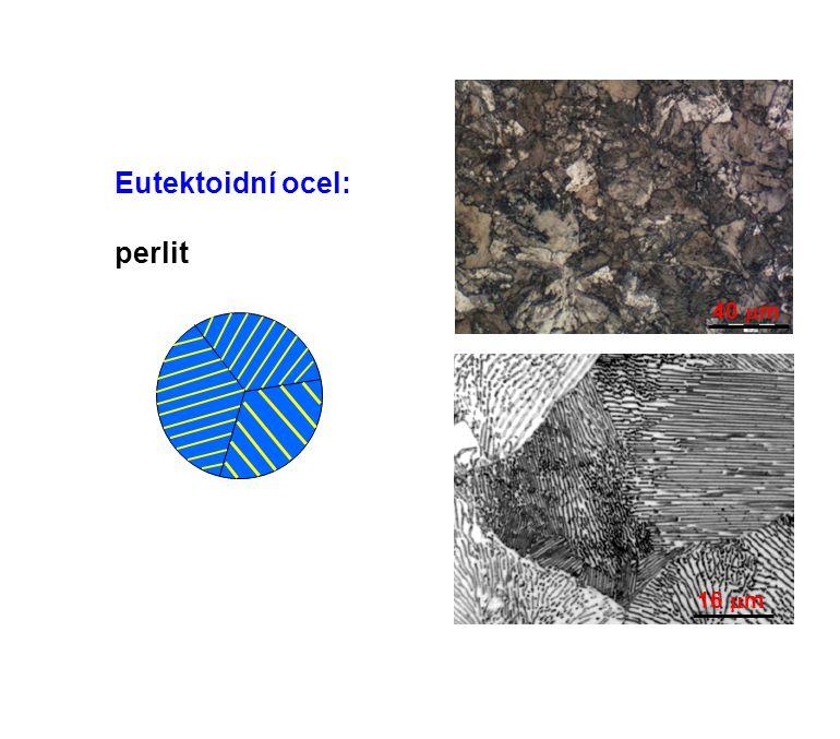40 m Eutektoidní ocel: perlit 16 m