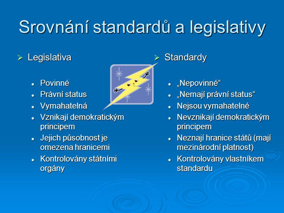 Srovnání standardů a legislativy