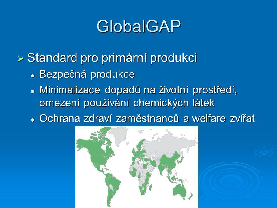 GlobalGAP Standard pro primární produkci Bezpečná produkce