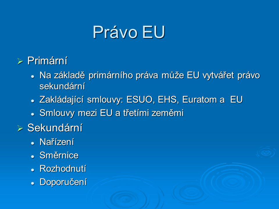 Právo EU Primární Sekundární