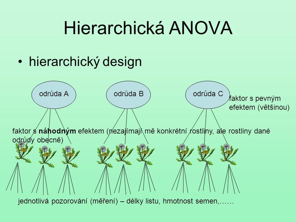 Hierarchická ANOVA hierarchický design odrůda A odrůda B odrůda C