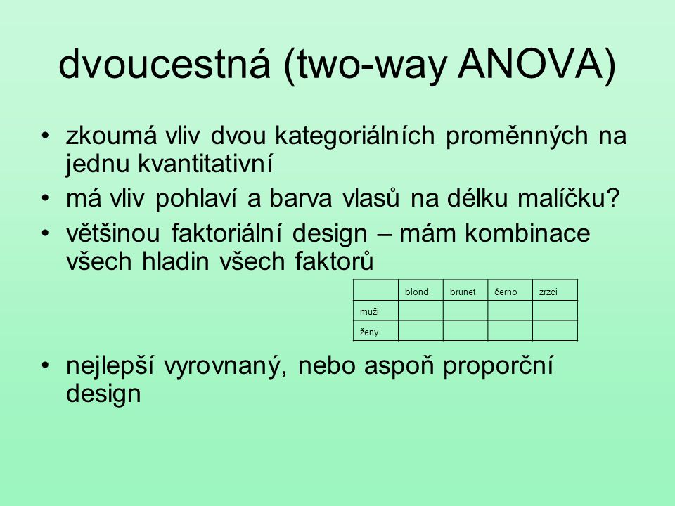 dvoucestná (two-way ANOVA)