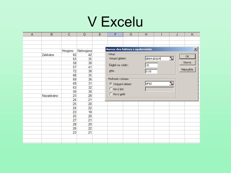 V Excelu