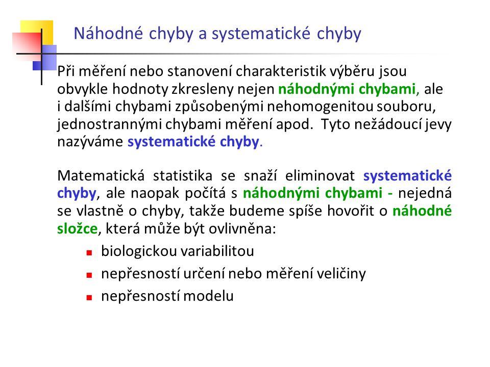 Náhodné chyby a systematické chyby