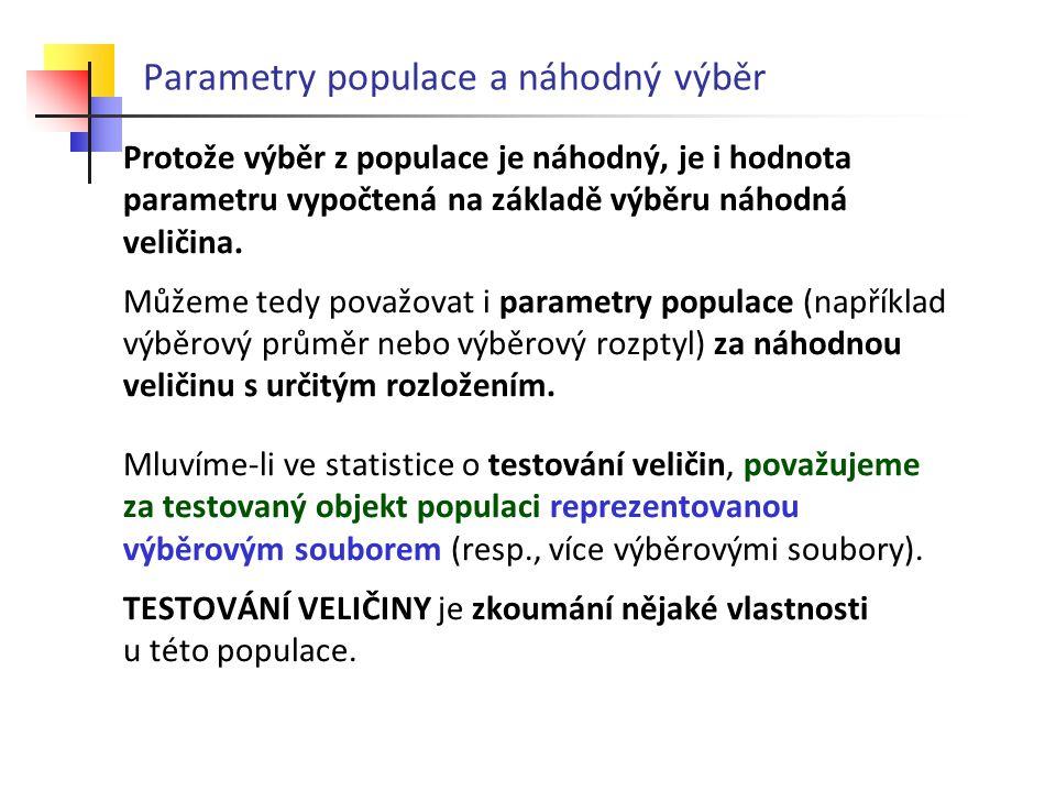 Parametry populace a náhodný výběr