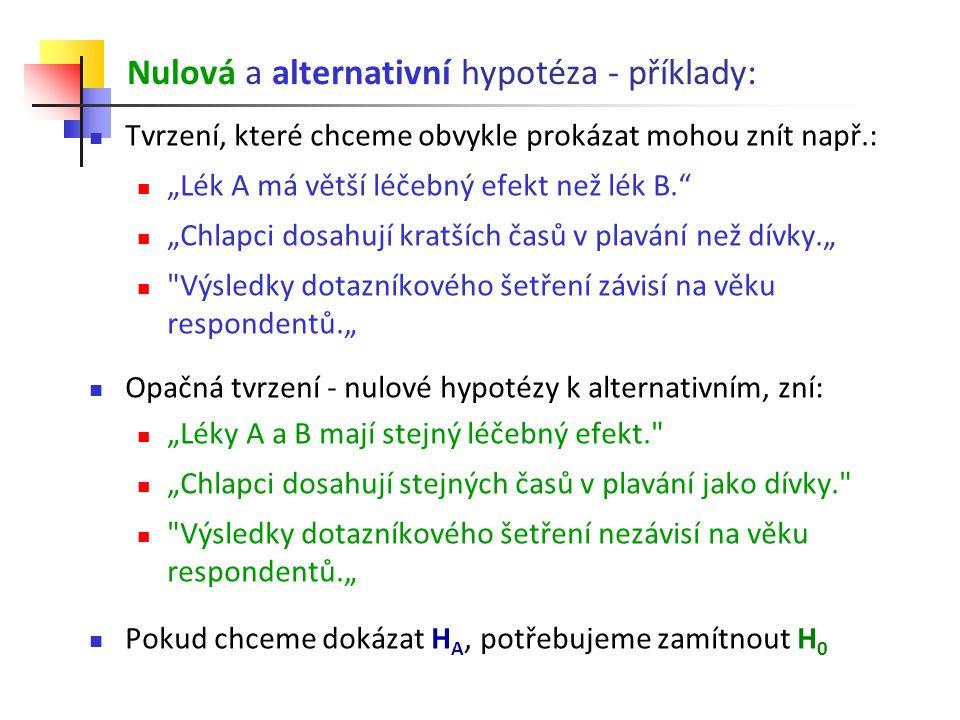 Nulová a alternativní hypotéza - příklady: